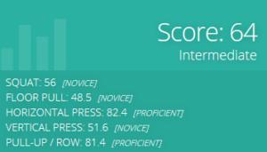 symmetric score uusi
